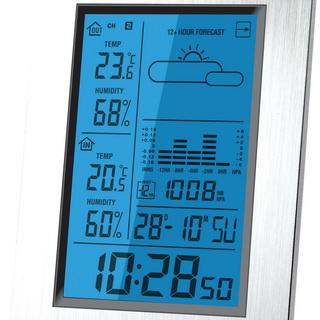 Настройки вашего браузера не позволяют Вам просмотреть фото дисплея метеостанции Ea2 AL808