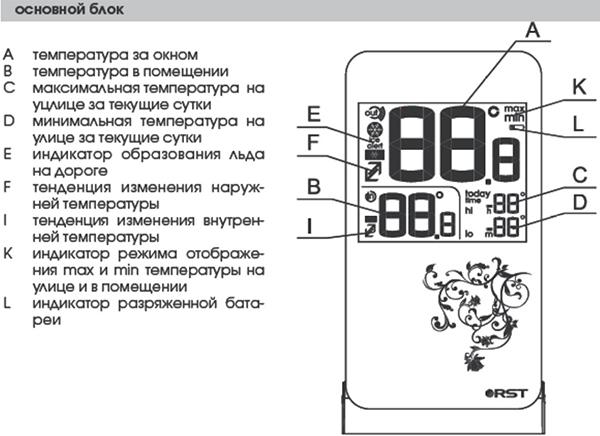 Дисплей термометра RST 02257