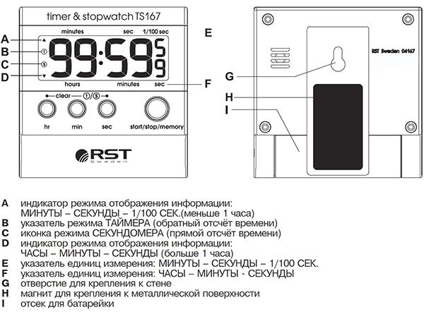 Таймер-секундомер RST 04167
