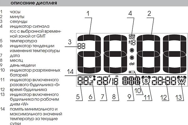 Дисплей будильника RST 88117