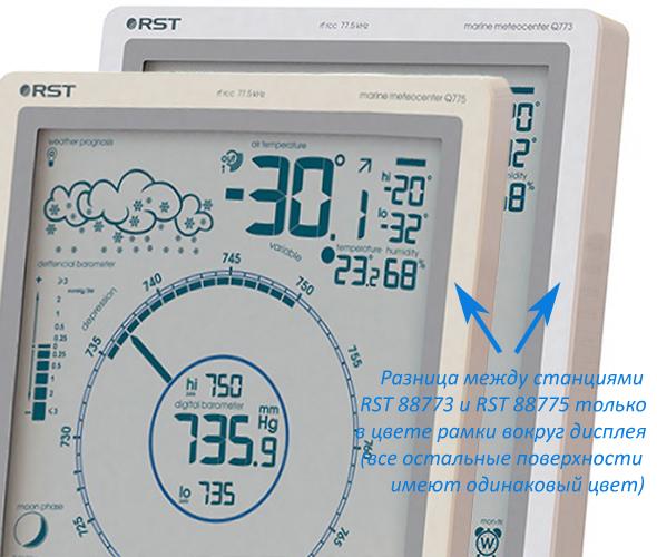 Метеостанции RST 88773 и RST 88775
